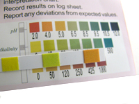 "See the Quality of Water with AquaTest<span class=""tm"">™</span> 3-in-1 Water Quality Test Strips"
